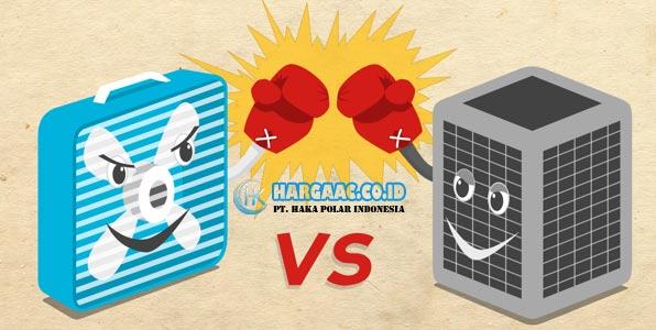 Air Conditioning (AC) vs Kipas Angin