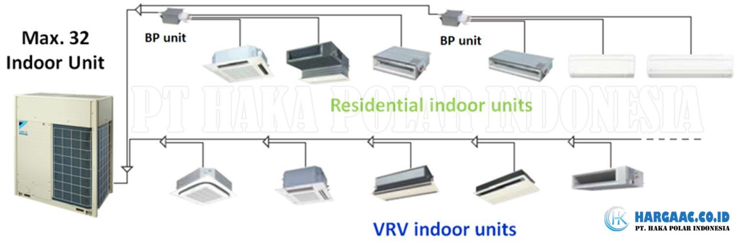 Unit indoor hunian penanganan udara Daikin dapat disambungkan ke sistem VRV IV. Kombinasi ini dapat dibangun berurutan sebagai suatu sistem.